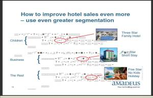 Increased hotel segmentation - missing font