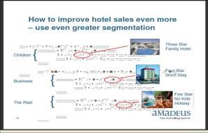 Increased hotel segmentation - missing font
